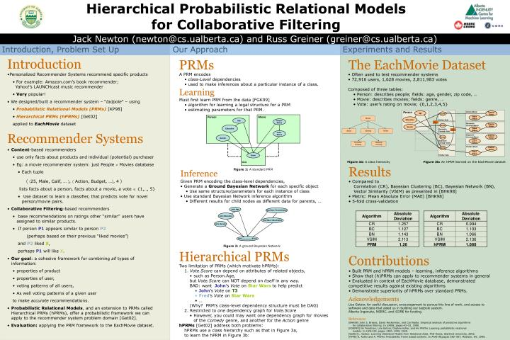 Hierarchical Probabilistic Relational Models