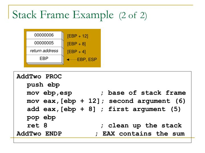 Stack Frame Example