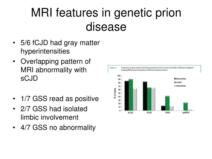 MRI features in genetic prion disease