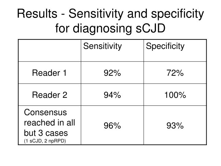Results - Sensitivity and specificity