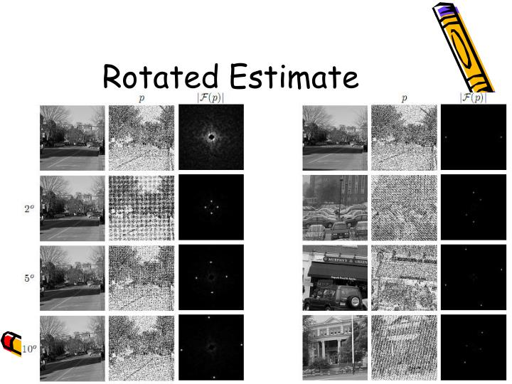 Rotated Estimate