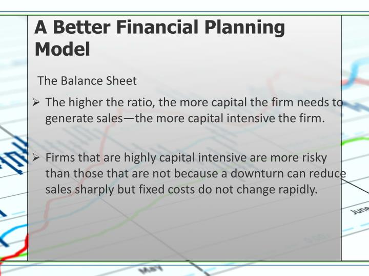 A Better Financial Planning Model