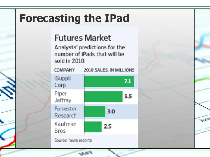Forecasting the IPad