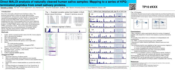 Direct MALDI analysis of naturally cleaved human saliva samples: Mapping to a series of KPQ-terminat...