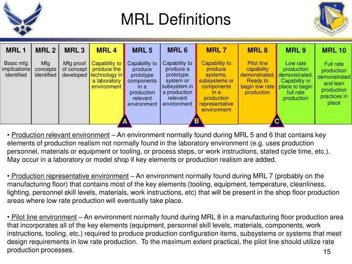 MRL Definitions