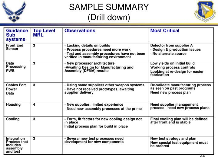 SAMPLE SUMMARY