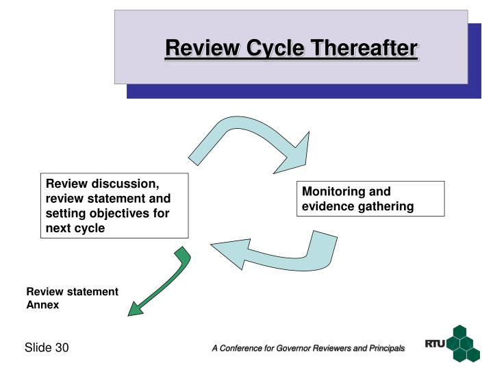 Review Cycle Thereafter