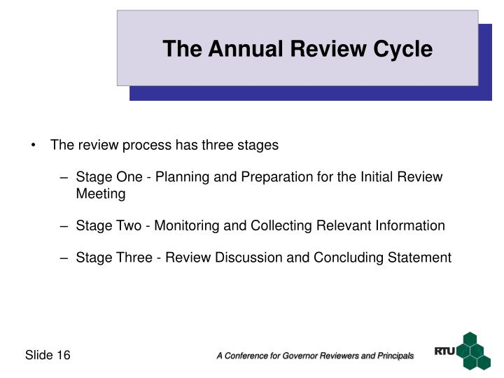 The Annual Review Cycle