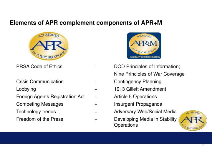 Elements of APR complement components of APR+M