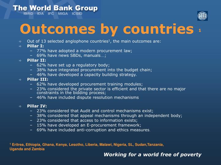 Outcomes by countries