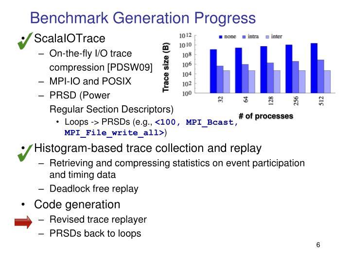Benchmark Generation Progress