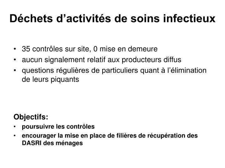 Déchets d'activités de soins infectieux