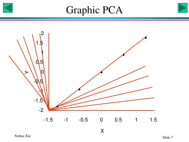 Graphic PCA