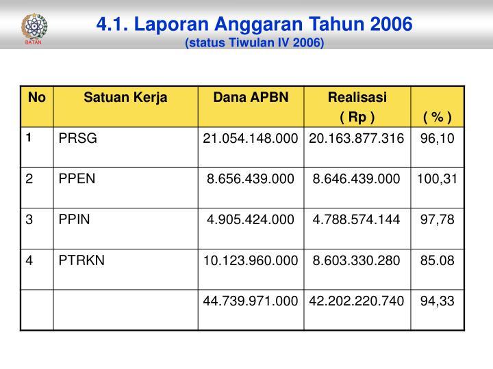 4.1. Laporan Anggaran Tahun 2006