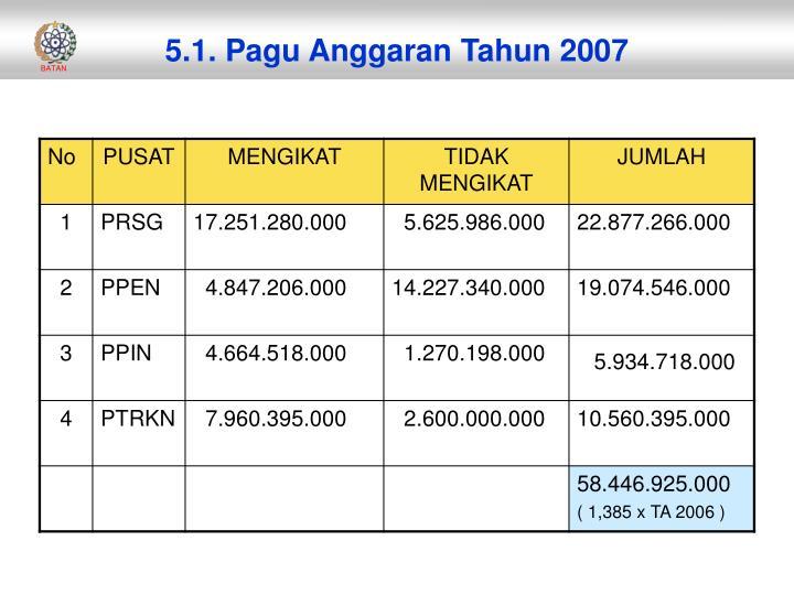 5.1. Pagu Anggaran Tahun 2007