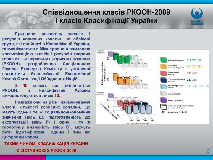 Співвідношення класів РКООН-2009