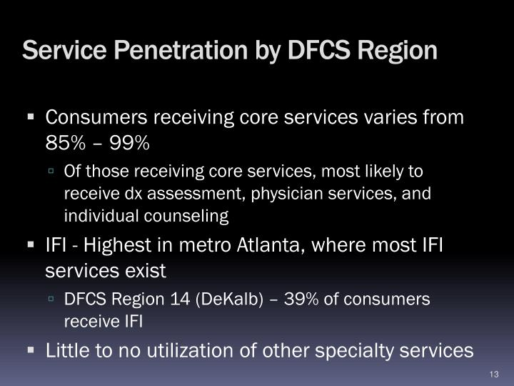 Service Penetration by