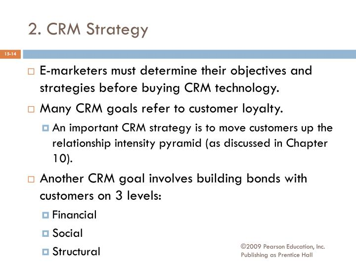 2. CRM Strategy
