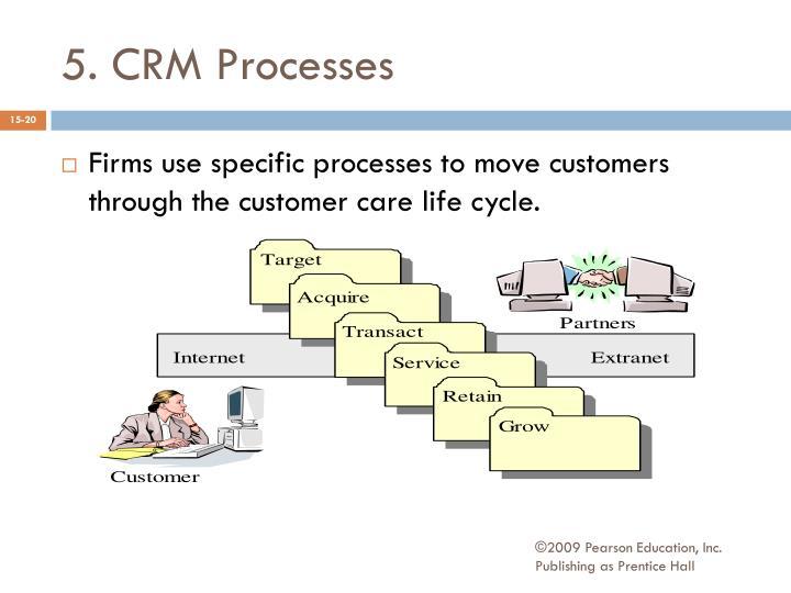 5. CRM Processes