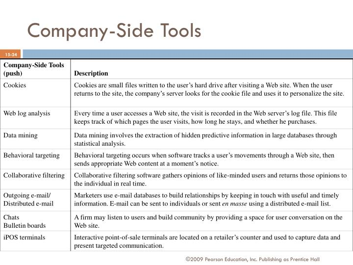 Company-Side Tools