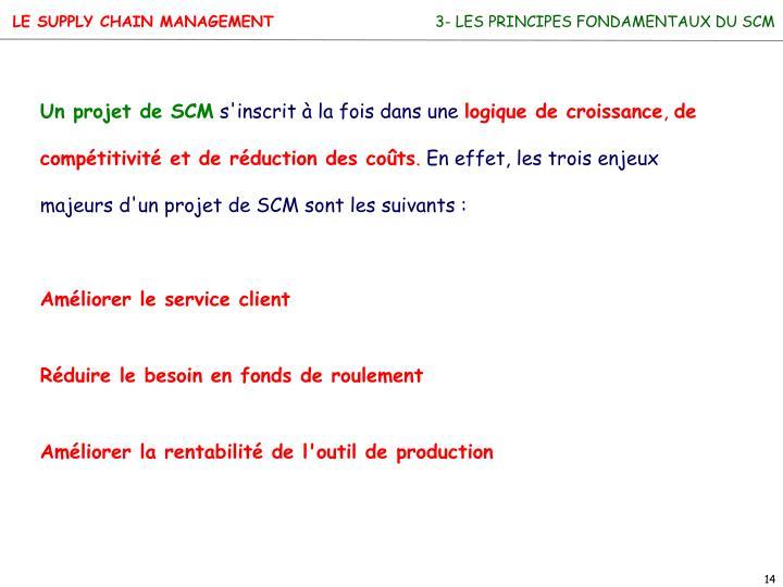 Un projet de SCM