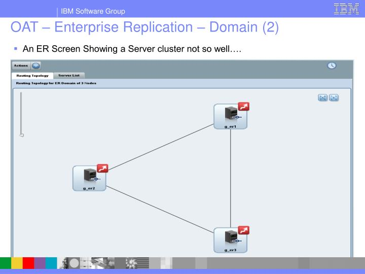 OAT – Enterprise Replication – Domain (2)