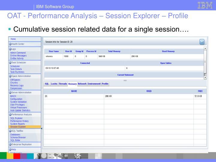 OAT - Performance Analysis – Session Explorer – Profile