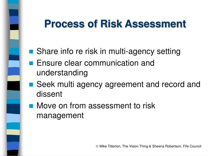 Process of Risk Assessment