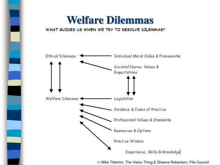 Welfare Dilemmas