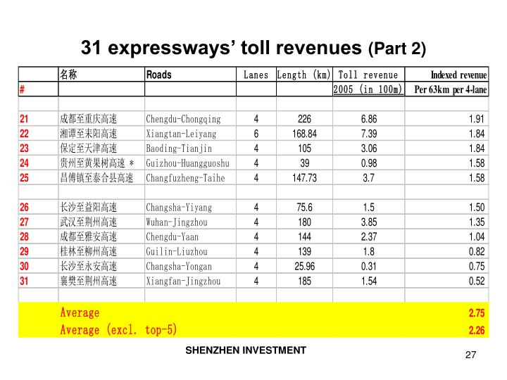 31 expressways' toll revenues