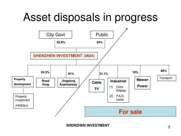 Asset disposals in progress