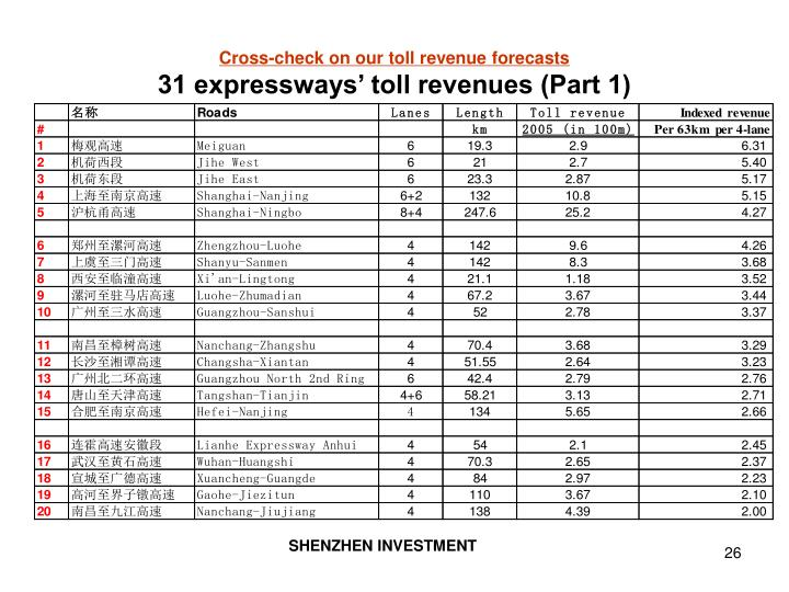 Cross-check on our toll revenue forecasts