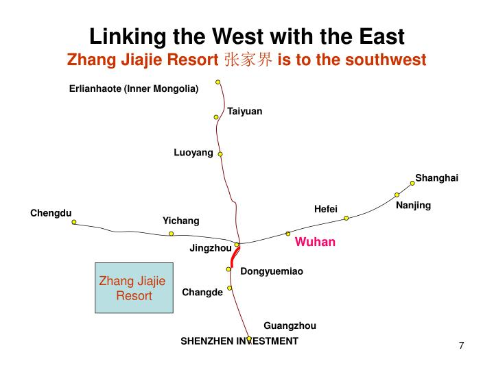 Linking the West with the East