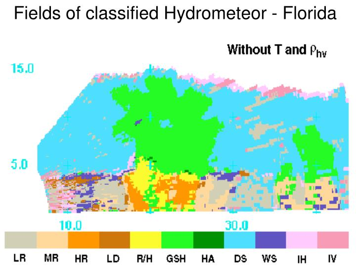 Fields of classified Hydrometeor - Florida