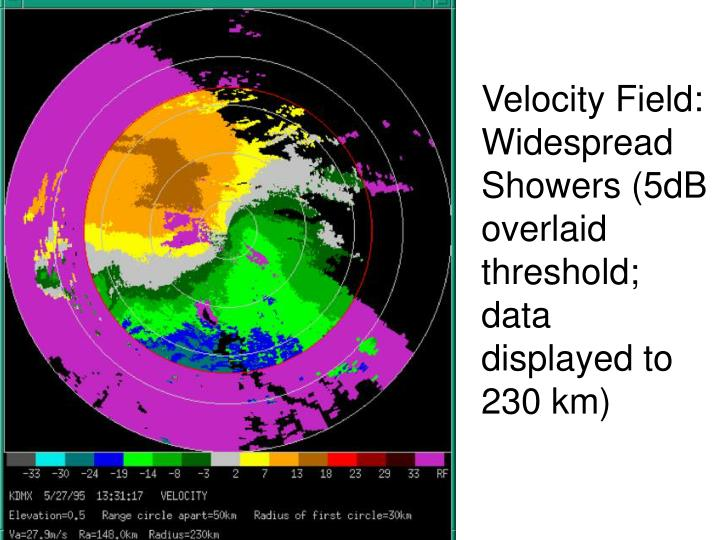 Velocity Field:  Widespread Showers (5dB overlaid threshold; data displayed to 230 km)