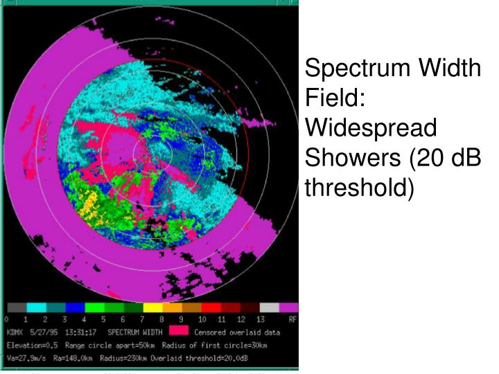 Spectrum Width Field: Widespread Showers (20 dB threshold)