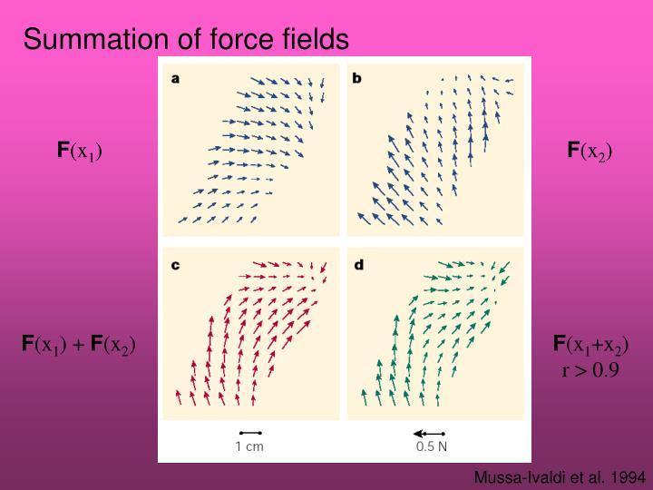 Summation of force fields