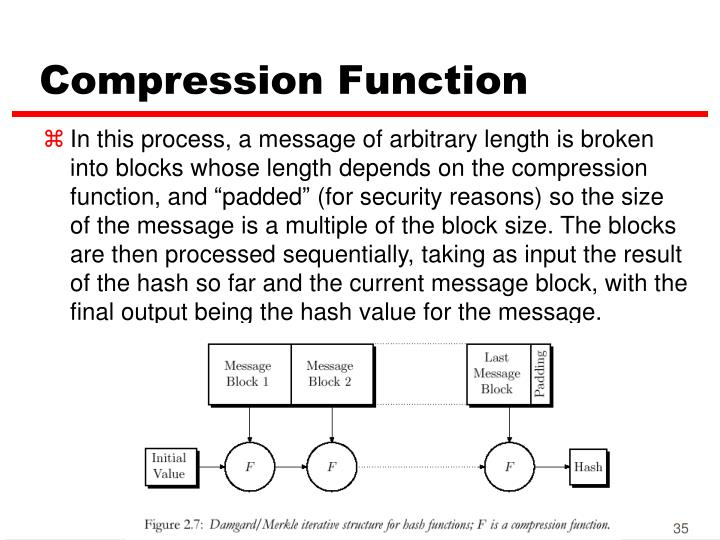 Compression Function