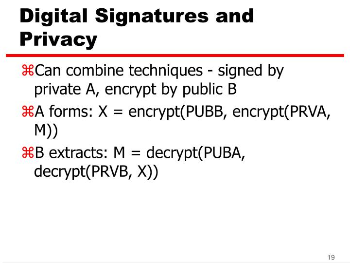 Digital Signatures and Privacy