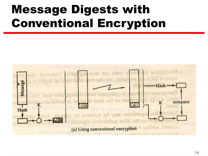 Message Digests with Conventional Encryption