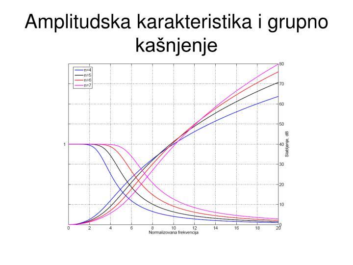 Amplitudska karakteristika i grupno kašnjenje