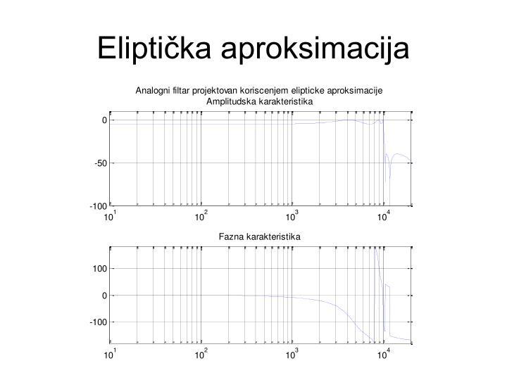 Eliptička aproksimacija