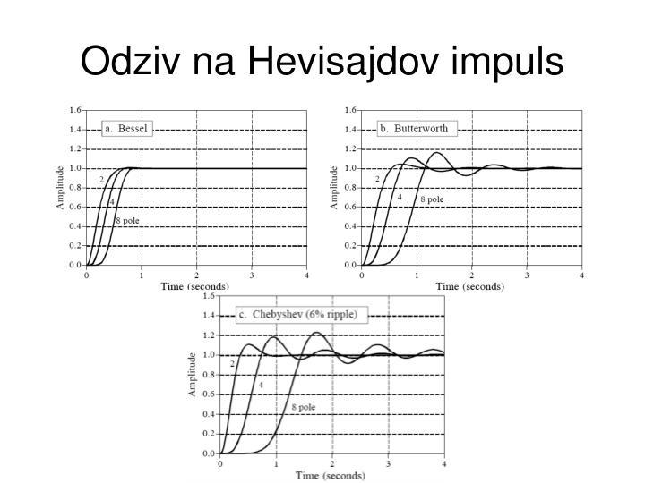 Odziv na Hevisajdov impuls