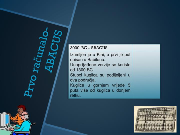 Prvo računalo-ABACUS