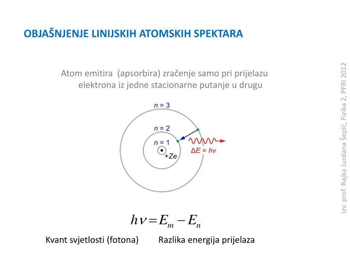Objašnjenje linijskih atomskih spektara