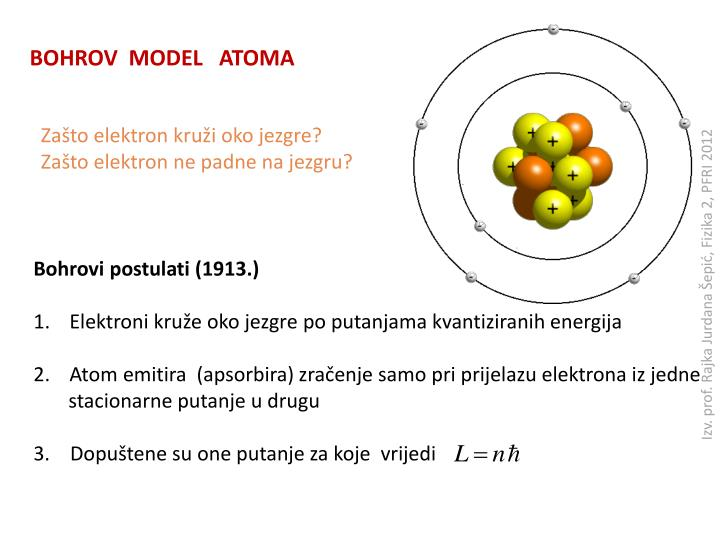 BOHROV  MODEL   ATOMA