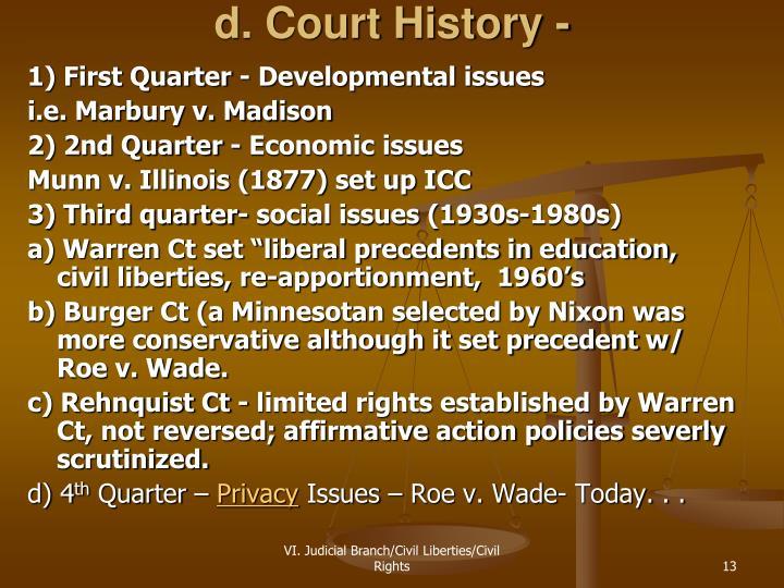 d. Court History -