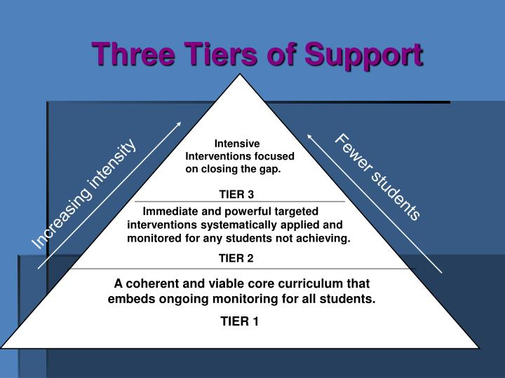 Three Tiers of Support
