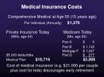 medical insurance costs2