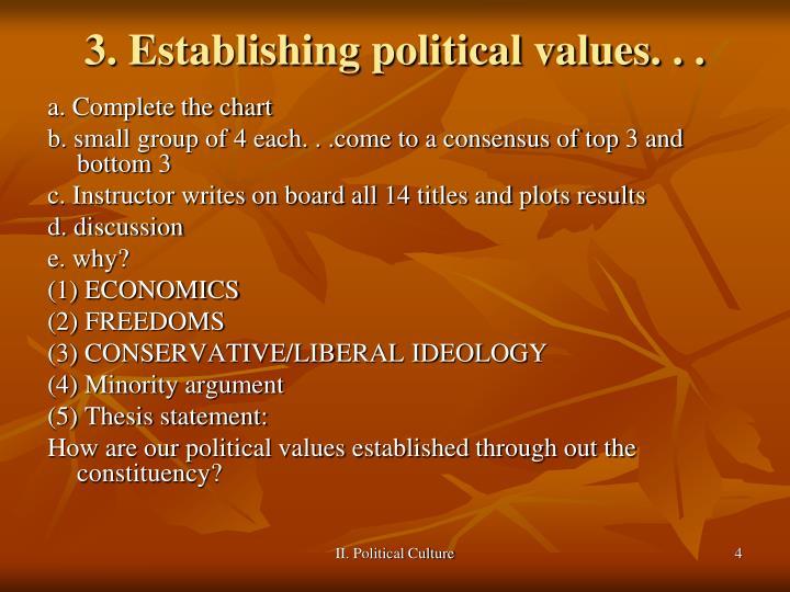 3. Establishing political values. . .